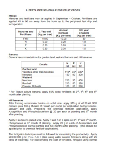 yearly schedule for fruit crops