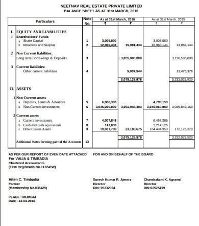 real estate company balance sheet