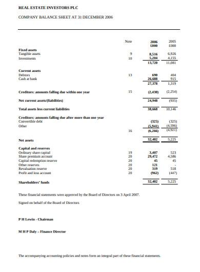 real estate investor balance sheet