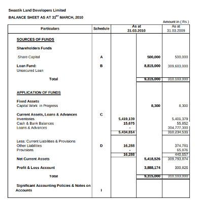 real estate land developers balance sheet