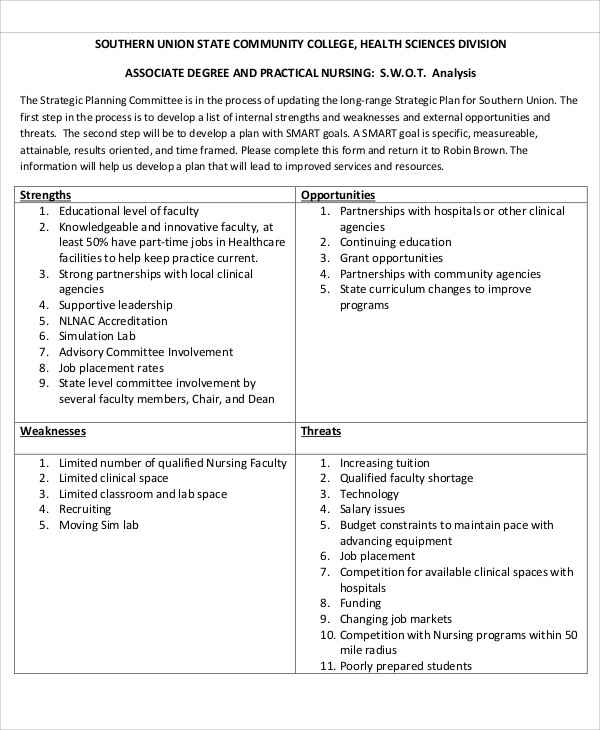free 10  best nursing swot analysis examples  u0026 templates