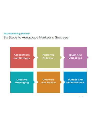 ad marketing planner