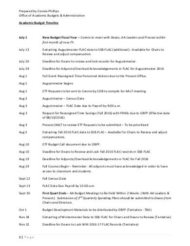 academic budget timeline