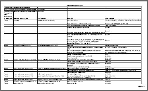 administrative inventory1