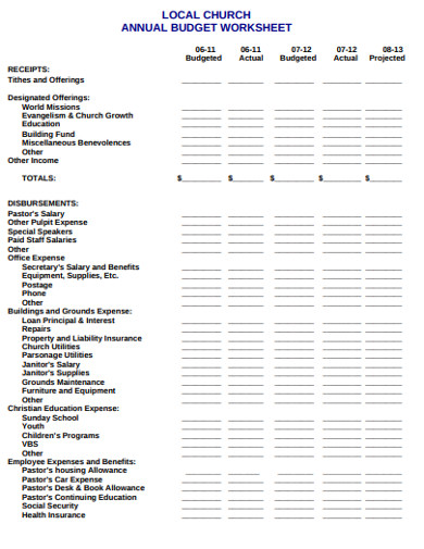 annual church budget worksheet