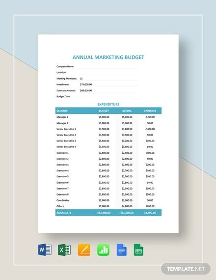 anuual marketing budget template