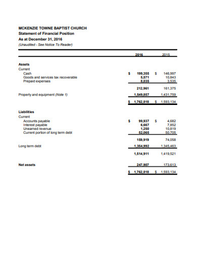 baptist church financial statement