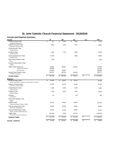 catholic church financial statement