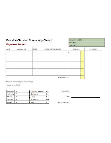 community church expense report