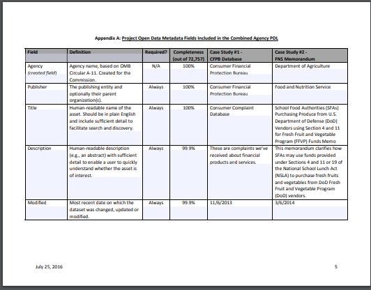 comprehensive data inventory