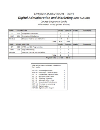 digital administration marketing certificate