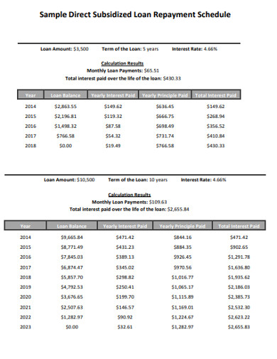 direct subsidized loan repayment schedule