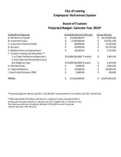 employees retirement budget