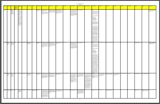 employers workgroup data inventory