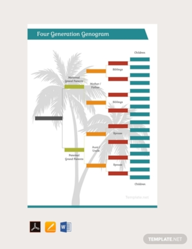 four generationfamily genogram