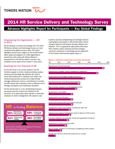 hr service delivery and technology survey