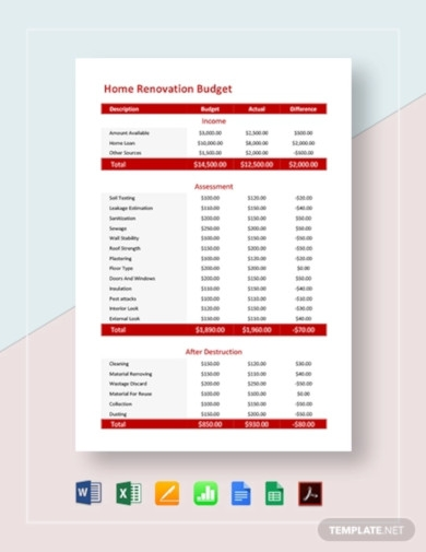 home renovation budget template1