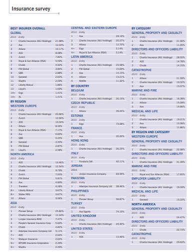 insurance survey in pdf