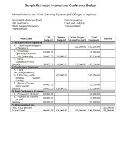 international conference budget