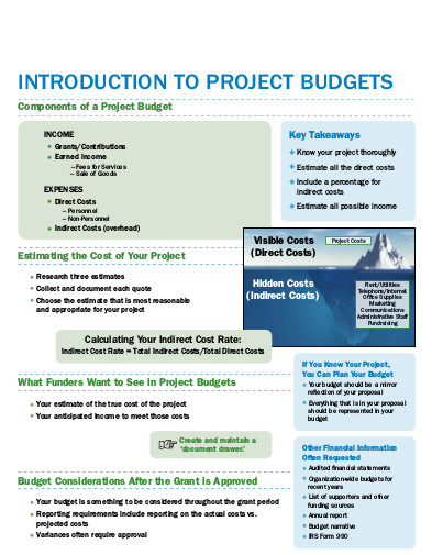 introduction to project budget