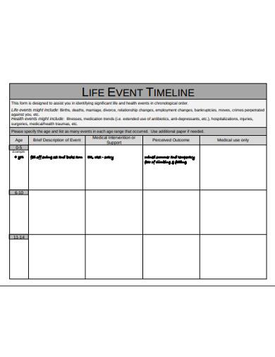 life event timeline