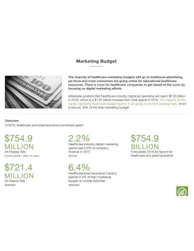 marketing budget sample