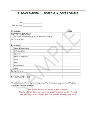 organizational program budget format