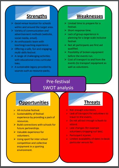 pre festival swot analysis