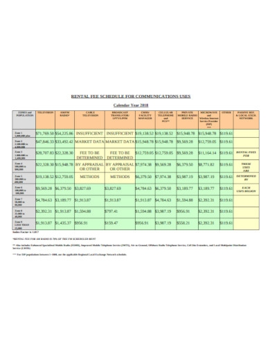 rental fee schedule for communications