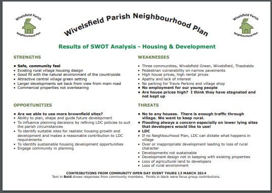 swot analysis housing development