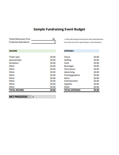 sample fundraising event budget