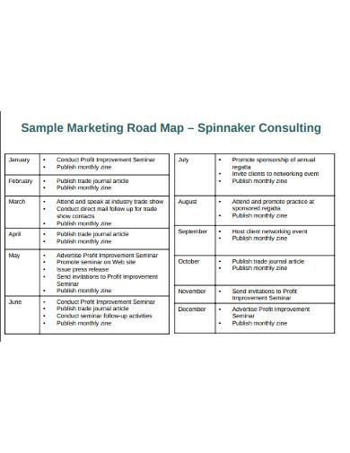 sample marketing road map