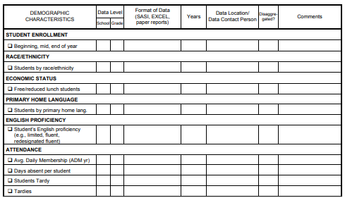 school data inventory