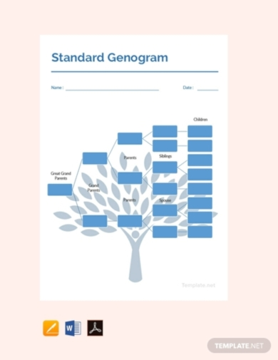 standard family genogram