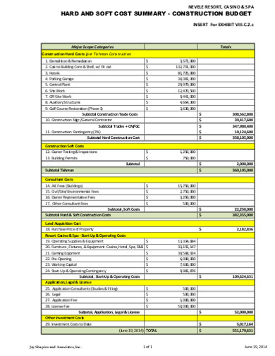 summary construction budget