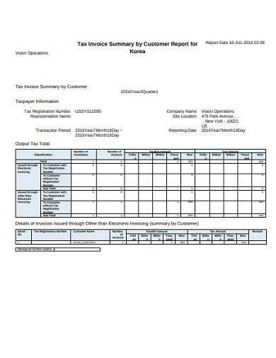 tax invoice summary by customer