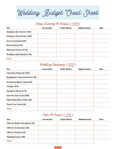 wedding budget cheat sheet