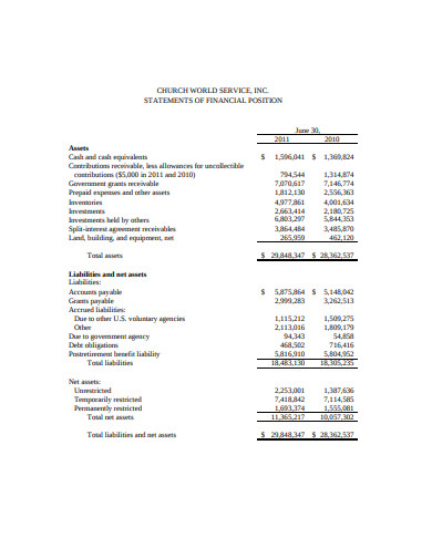 world service church financial statement