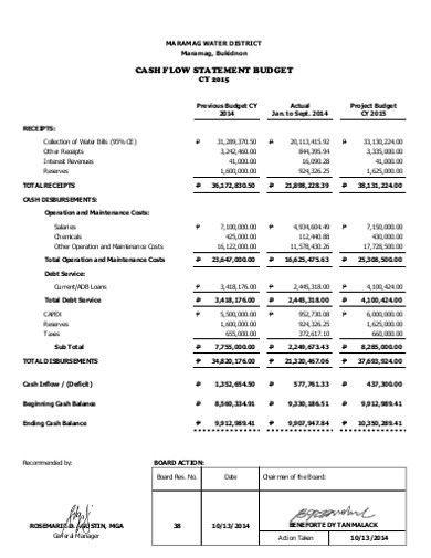 cash flow statement budget