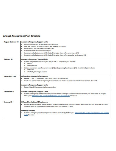 annual assessment plan timeline