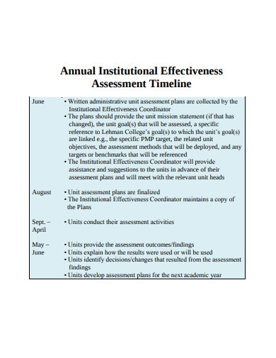 annual institutional effectiveness timeline