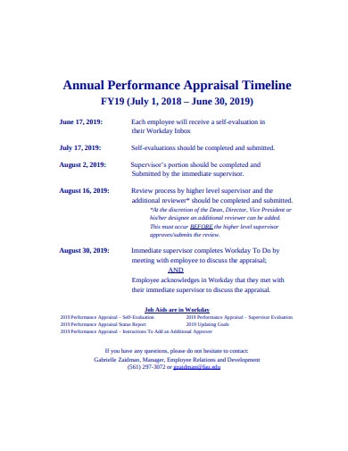 annual performance appraisal timeline