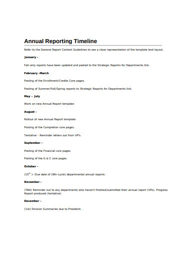 annual reporting timeline