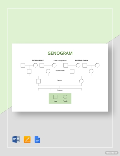 basic sample genogram