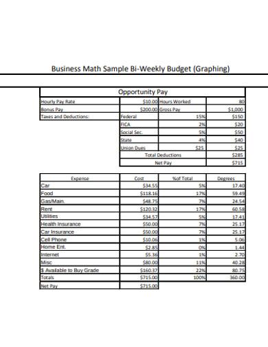 bi weekly budget example