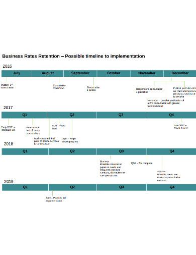 business implementation timeline