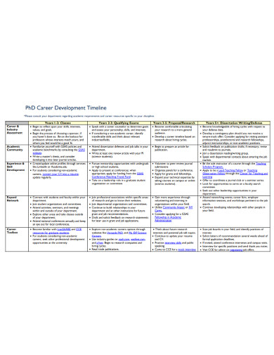 career development timeline example
