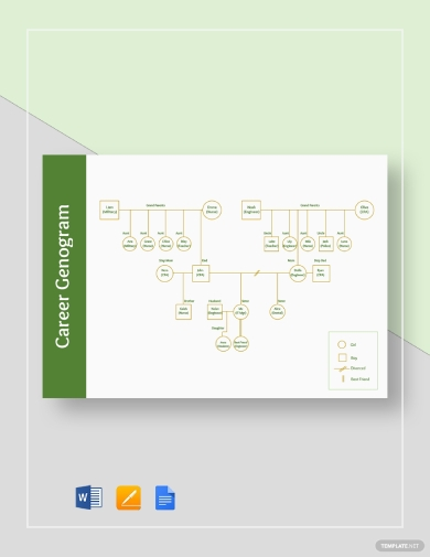 career genogram sample