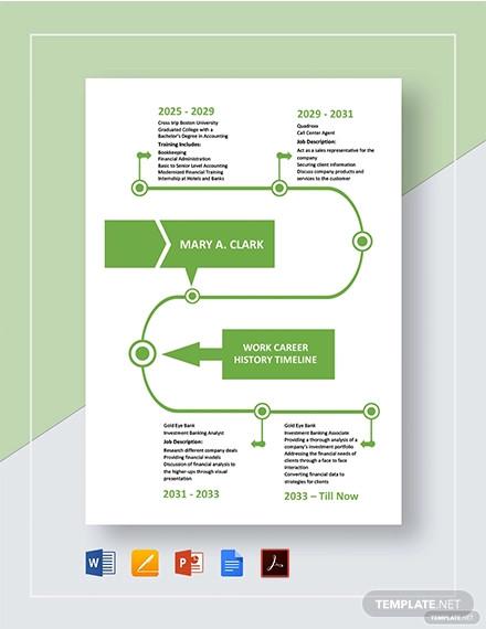career timeline template