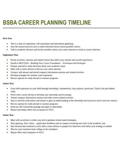 career timeline in pdf